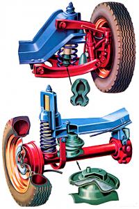 aerostable